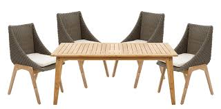 Patio Furniture Set Under 300 by Collection Rent Garden Furniture Pictures Patiofurn Home Design