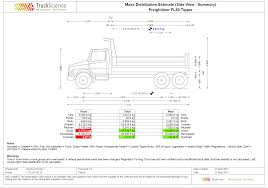 100 Truck Axle Weight Limits Using Science Calculator For Calculating