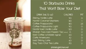 10 Starbucks Drinks That Wont Blow Your Diet
