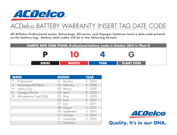 ACDelco Canada • Battery Warranty Teslas Latest Semi Electric Truck Customer Is Dhl Guluman 800a 16800mah Portable Car Jump Starter 12volt Truck Up To Date Cost Curves For Batteries Solar And Wind The Battery Recycling We Buy Small Lead Acid Nickelcadmium Lithium Clean Vehicle Revolution Driving Fuel Savings Emissions Volvo How Otr Performance Youtube Hyundai Exec Ev Battery Prices Level Off Around 20 Owing Batteries Ramez Naam Lg Chem Ticked With Gm For Disclosing 145kwh Cell What Should You Do If Your Semi Battery Bad Tesla Semitruck What Will Be The Roi It Worth Costs Drop Even Faster As Electric Sales Continue