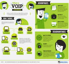 Infographic: What Is VoIP? Voip Phone Service Review Which System Services Are How To Choose A Voip Provider 7 Steps With Pictures The Top 5 Best 800 Number For Small Businses 4 Advantages Of Business Accelerated Cnections Inc Verizon Winner The 2016 Practices Award For Santa Cruz Company Telephony Providers Infographic What Is In Bangalore India Accuvoip Wisconsin Call Recording 2017 Voip To A Virtual Grasshopper
