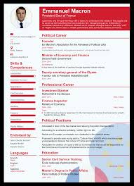 One Page CV Of French President Emmanuel Macron Designer Resume Template Cv For Word One Page Cover Letter Modern Professional Sglepoint Staffing Minimal Rsum Free Html Review Demo And Download Two To In 30 Seconds Single On Behance Examples Onebuckresume Resume Layout Resum 25 Top Onepage Templates Simple Use Format Clean Design Ms Apple Pages Meraki Wordpress Theme By Multidots Dribbble 2019 Guide Vector Minimalist Creative And