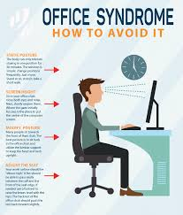 Office Syndrome. How To Avoid It. #infographic #posture ... 4 Noteworthy Features Of Ergonomic Office Chairs By The 9 Best Lumbar Support Pillows 2019 Chair For Neck Pain Back And Home Design Ideas For May Buyers Guide Reviews Dental To Prevent Or Manage Shoulder And Neck Pain Conthou Car Pillow Memory Foam Cervical Relief With Extender Strap Seat Recliner Pin Erlangfahresi On Desk Office Design Chair Kneeling Defy Desk Kb A Human Eeering With 30 Improb