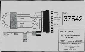 1980 Chevy Steering Column Diagram - Wiring Data Schema • 1977 Chevy C10 Truck A Photo On Flickriver 73 Truck Body Parts Images 1976 K20 Best Image Kusaboshicom 1980 Ideas Of 1987 Models Luv Pickup Chevrolet Pinterest Designs The 2018 2000 Silverado 1500 Manual Transmission For Sale User Guide Chevy Malibu Coupe Engine Castingchevrolet Interchange Used Gmc Radiators And For Page 4 Hot Rod Mondello Built 455 Olds V8 Youtube 2 Ton Truck1936 Chevrolet Parts