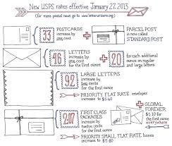 Letter Writers Alliance Postage Rates As Beautifully