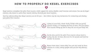 Male Pelvic Floor Relaxation Exercises by Pelvic Floor Exercises Mythoughtlane