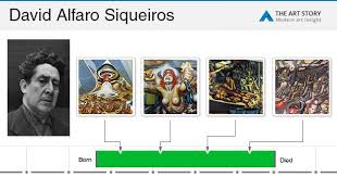 david alfaro siqueiros most important art the art story