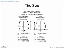 100 Semi Truck Tire Size Calculator Luxury Chapter 27 Wheels And S