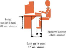 des postes de travail ergonomiques