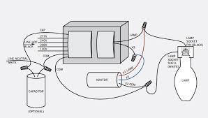 100 watt metal halide ballast kits mh light ballast kit
