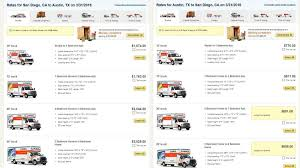 100 Cheap One Way Truck Rentals 2000 For A UHaul To Move Out Of San Francisco Believe It The