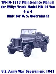 TM-10-1513 Maintenance Manual For Willys Truck 1/4 Ton Model MB 4x4 ... Dustyoldcarscom 1961 Willys Jeep Truck Black Sn 1026 Youtube Brooklyn Ny August 17 1953 In Brooklyn Stock Jamies 1960 Pickup The Build Buckets Cerullo Seats 1962 For Sale Classiccarscom Cc10737 Behind The Wheel Old Meets New In Custom Truck Nine Rides 1951 1955 4wd New Paint Interior Some Mechanicals 1950 Rebuild By 50wllystrk 4x4 164 S Scale Train Layout Car Diecast