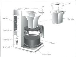 Keurig Coffee Maker Parts Diagram As Well In An Automatic Drip A Measured