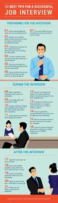 22+ Graphic Design Job Interview Tips: Questions & Answers Graphic Design Resume Sample Designer Job Description Stunning Online Graphic Designing Jobs Work Home Ideas Interior Best 25 Freelance Ideas On Pinterest Design From Myfavoriteadachecom Designer Malaysia Facebook Awesome Pictures Freelance Logo Jobs Online Www Spdesignhouse Com Youtube What Ive Learned About Settling The Startup Medium Can Designers Photos Decorating Website