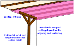 Ceiling Joist Spacing For Gyprock by How To Install A Drywall Ceiling Do It Yourself Help Com