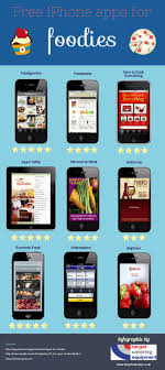 Free iPhone Apps for Food Lovers