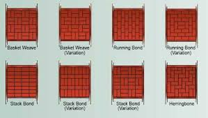 Installing 12x12 Patio Pavers by Installing Pavers 2 Patterns Doityourself Com