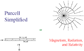 Purcell Simplified Magnetism Radiation And Relativity