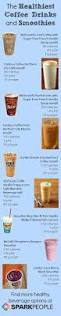Pumpkin Latte Lite Dunkin Donuts by 796 Best Images About Yummy Treats On Pinterest Paleo Spaghetti