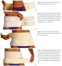 AbdoMend C Section Recovery Maternity Support Belt
