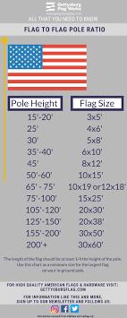 Measuring Standing Trees Ohioline