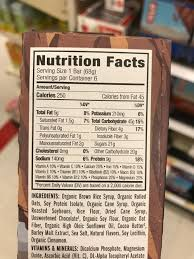 Always Read The Nutrition Facts