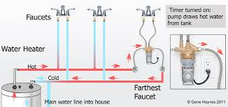 water heater recirculation system