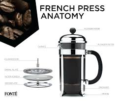 French Oress Press Instructions Starbucks Ratio Coffee
