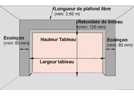 porte sectionnelle sur mesure dimensions minimales pour une porte sectionnelle dans garage