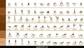 Yoga Asanas Poses I With Name 2016