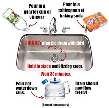 Unclogging A Kitchen Sink by How To Fix A Clogged Sink U2013 Kitchen Tips Architectural Design