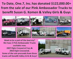One.7 And Breast Cancer Awareness In Ravensdale, Washington Serving ... Lifted Trucks For Sale In Louisiana Used Cars Dons Automotive Group Case 721 Cxt Wheeled Loader For Sale Mod Direct Sales Mercedes Tipper Mobofreecom Traxxas Slash 2wd Special Edition Rc Hobby Pro Pink Ford Truck Google Search With Life Llc To Get Rid Rhpinterestcom A Lift Kit Cute Pinterest Volvo 340 Dump Year 2003 Price 146 China Brand New Flatbed Container Cargo Trailer With Side 1954 F100 Near Cadillac Michigan 49601 Classics On 1965 Chevrolet Ck Daf Lf45130 United Kingdom 4788 2005 Box Body Trucks