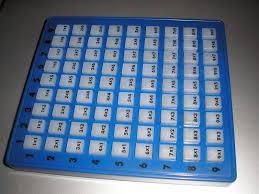 multiplication réviser ses tables de multiplication ateliers