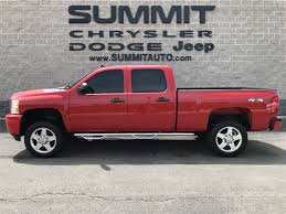 Used 2014 Chevrolet Silverado 2500 4x4 Crew Cab LT For Sale In FOND ... Kelley Blue Book Used Trucks Gmc Best Truck Resource Marlin New Chevrolet Vehicles For Sale Cars Sanford Fl Dealer Commercial Cory Watilo Silverado 1500 Ltz 4d Crew Cab In Capitol Chevroletbr408 600 Competitors Revenue And Employees Owler Company This Week Car Buying Sales Show Market Shift 2019 Subaru Kelleybluebook Twitter Bigger Trucks Are Getting Smaller Engines Bid To Improve Fuel Rv 1920 Specs Commercial Truck Values Kelley Blue Book Youtube