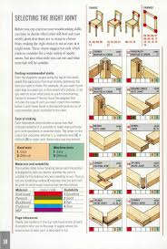 Maloof Rocking Chair Joints by Incredible Online Book Explaining So Many Types Of Woodworking