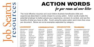 Action Words For Resume 36372 | Communityunionism Resume Puzzle Word Search Wordmint 30 Good Words To Include And Avoid Keywords How Use Them Examples Free Template Luxury Power Best Fax Within Fluff Words You Dont Use On A Resume The Top In Your Maintenance Supervisor Valid Customer Service Skill For Five Things To In Grad Action For Teachers New Tips Tricks 2015 Vocabulary Writing 240 Cloud Picture Werpoint Slimodel Strong Verbs Rumes Paper Envelopes