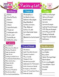 Another Cute General International Packing List