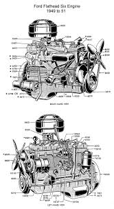 Ford Flathead Six Parts Drawings For The Six Cylinder Engine Built ... Flashback F10039s New Arrivals Of Whole Trucksparts Trucks Or Classic Car Parts Montana Tasure Island Find The Week 1951 Ford F1 Marmherrington Ranger Big Truck Envy Chucks F7 Coleman Enthusiasts Forums Interior Cars Gallery Chevygmc Pickup Brothers Brandons 51 F2 Ford Truck Mark Traffic Trail Fords Turns 65 Hemmings Daily