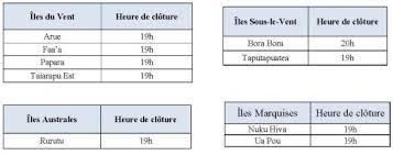 horaires bureaux de vote élections territoriales horaires d ouverture et de fermeture des