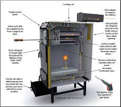 varmebaronen smokelessheat website