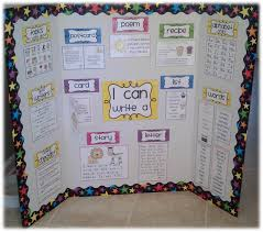 Tri Fold Display Board Design Ideas Makeovers