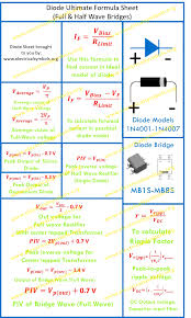 Mesmerizing Diode Ultimate Cheat Sheet Formulas For Fullhalf Rectifiers Voltage Formula Parallel Circuit Full Half
