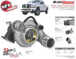 AFe Power New Product: BladeRunner Street Series Turbocharger 2003 ... All New Lifted Tricked Out Mega Cab 2013 Dodge Ram Laramie Cummins Custom Diesel Trucks 2011 Ford Vs Gm Truck Wallpapers Group 85 1996 Ram 2500 4x4 Overhaul Two Tone Youtube West Tn 2015 3500 4x4 Diesel Cm Flat Bed Truck Black Used Image Rhkusaboshicom Best Old Dodge Trucks For Sale 2000 59 Local California Clash Of The Titans 2017 V Ford F350 Miami Lakes Torque Wars 2018 Hd Claims Most And Heaviest 5thwheel Zone Offroad 23500 15 Body Lift 20 Reviews Price Photos Specs Car