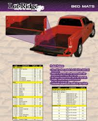 LOTRIDGE-bed Mats By Croft Supply And Distribution - Issuu Bed Mats And Liners Protect Your Truck From Harm Bedrug Ram 3500 2011 Xlt Mat For Non Or Sprayin Liner Westin Automotive 2016 Toyota Tacoma Weathertech Techliner W Rough Country Logo 52018 Ford F150 Pickups 1920 New Car Specs Carpet 0208 Dodge Rugs Liners At Logic Yelp 2018 Techliner Tailgate Protector For Classic Bedrug 072018 Chevrolet