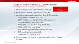Avaya IP Office 9.0 What's New - Ppt Video Online Download Sysnet System Solutions Pte Ltd Ascent Networks Telephone Avaya Ip Office 500 V2 Ip500 Control Unit Telco Depot Phone With 6 Handsets 1408 1416 Digital Small 16i Buy Business Telephones Systems The Voip Thats The Same Price As A Traditional Savings Simplified And How To Get Your Next Nec Phone Support Knowledge Base Inquira Infocenter Review 2018 For 1608 Busisstelephone Black With Stand Ebay Welcome Kenya Companies Best Internet Services Md Dc Va Pa