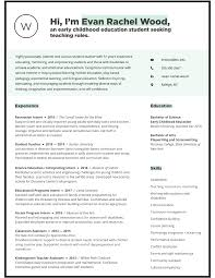 Professional Resume Writing Services & Resume Design ... College Student Grad Resume Examples And Writing Tips Formats Making By Real People Pharmacy How To Write A Great Data Science Dataquest 20 Template Guide With For Estate Job 13 Steps Rsum Rumes Mit Career Advising Professional Development Article Assistant Samples Templates Visualcv Preparation Sample Network Cable Installer
