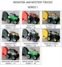 100 Monster Jam Toy Truck Videos Jual Hot Wheels Monster Jam Mystery Truck Series 1 Minis Mini Di