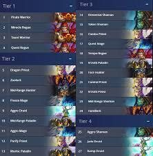 un goro meta tier deck ranking general discussion hearthstone