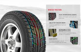 IceGuard IG51v | Winter Tires | Yokohama Tire