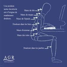 guide d ergonomie travail de bureau la prévention comportementale et contextuelle intégrer une